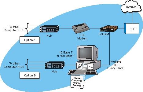 SOCKS прокси сервера, free socks4 socks5 proxy servers - Spys ru