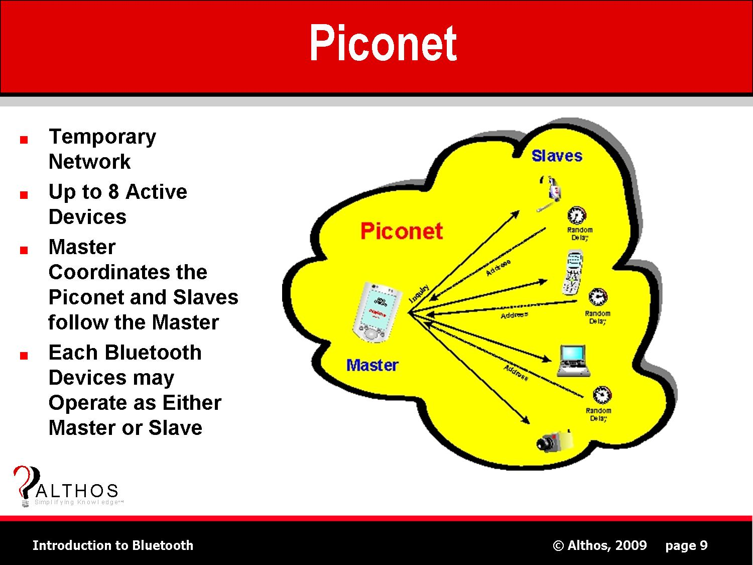 Bluetooth Piconet Connecting Hands