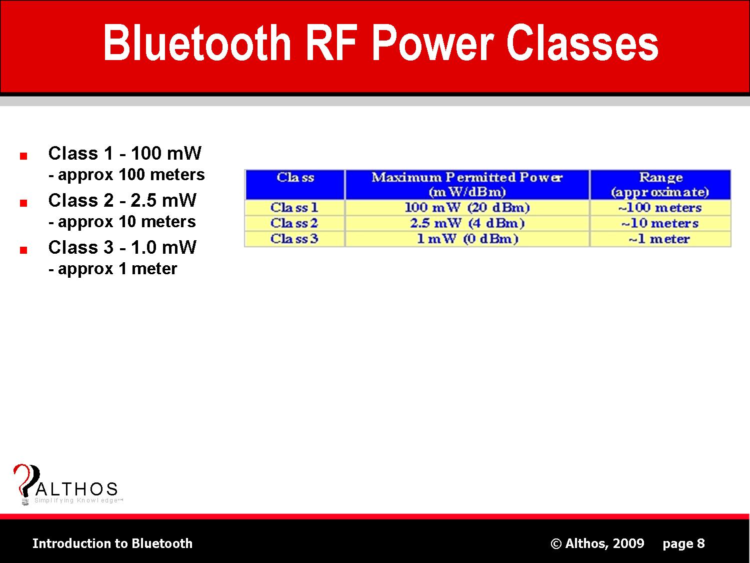 RF Power Classes