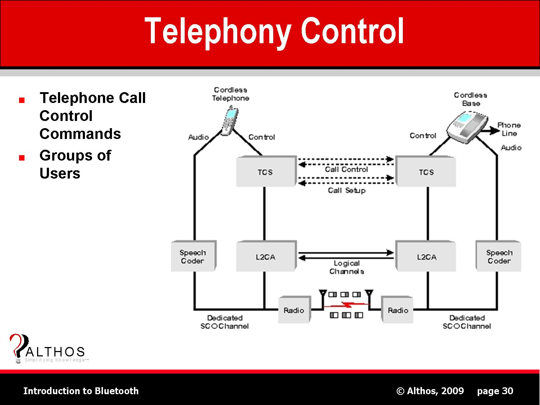 Bluetooth Telephony Protocol - TCS
