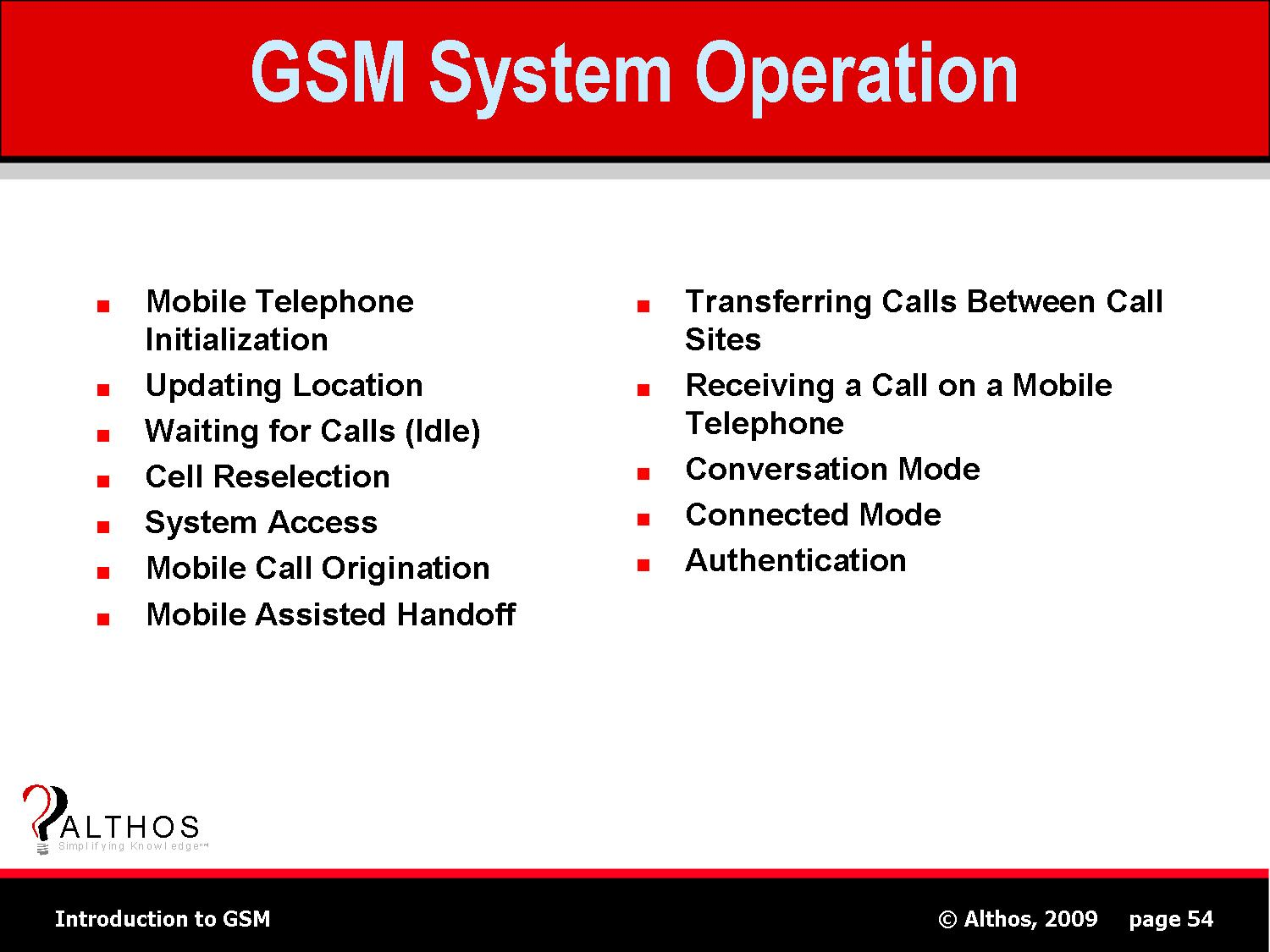 history of gsm