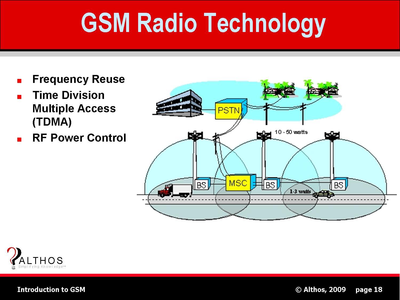 gsm technology: