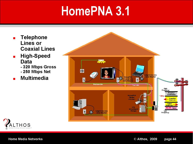 Home Media Networks Homepna 3 1