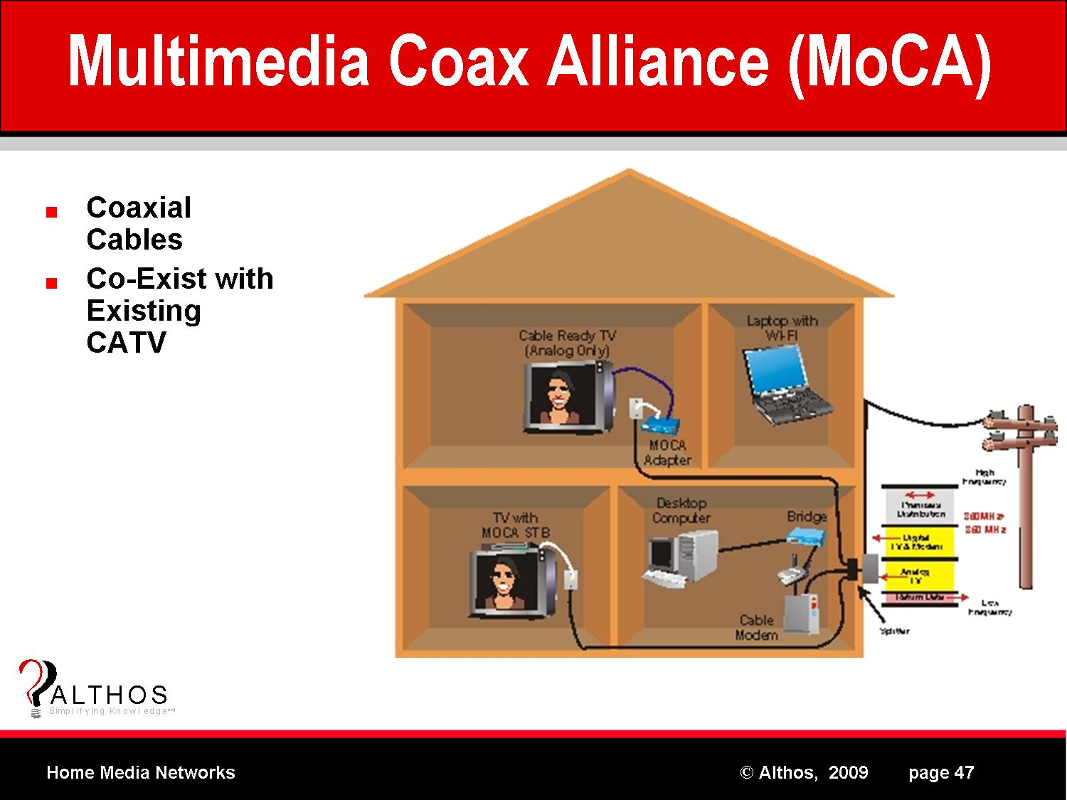 home media networks multimedia over coax alliance