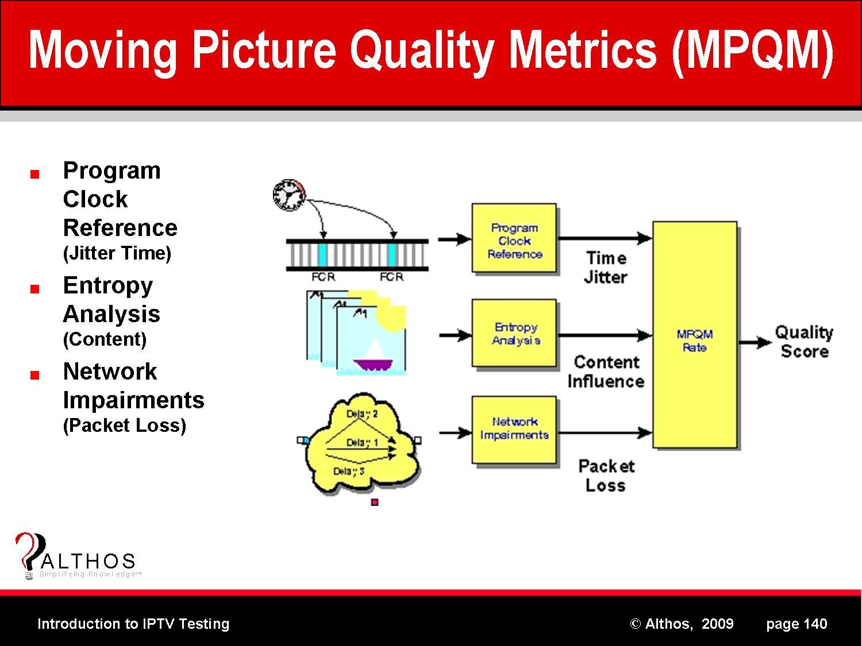 Moving Picture Quality Metrics - MPQM