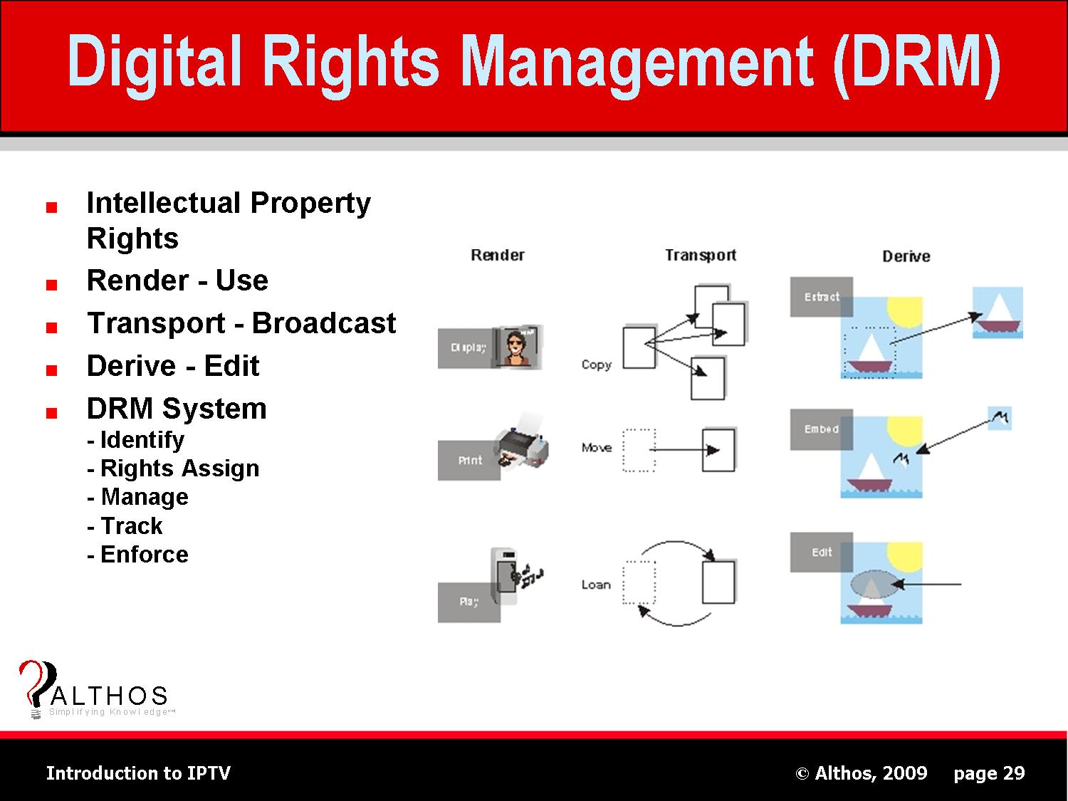 digital rights management essay Name: instructor: course: date: drm the security of a digital rights management (drm) system depends on the reality that a person owning the computer cannot acc.