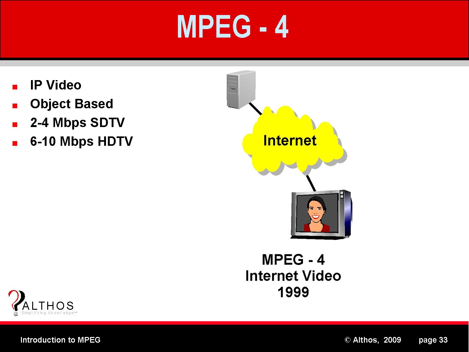 mpeg4 video: