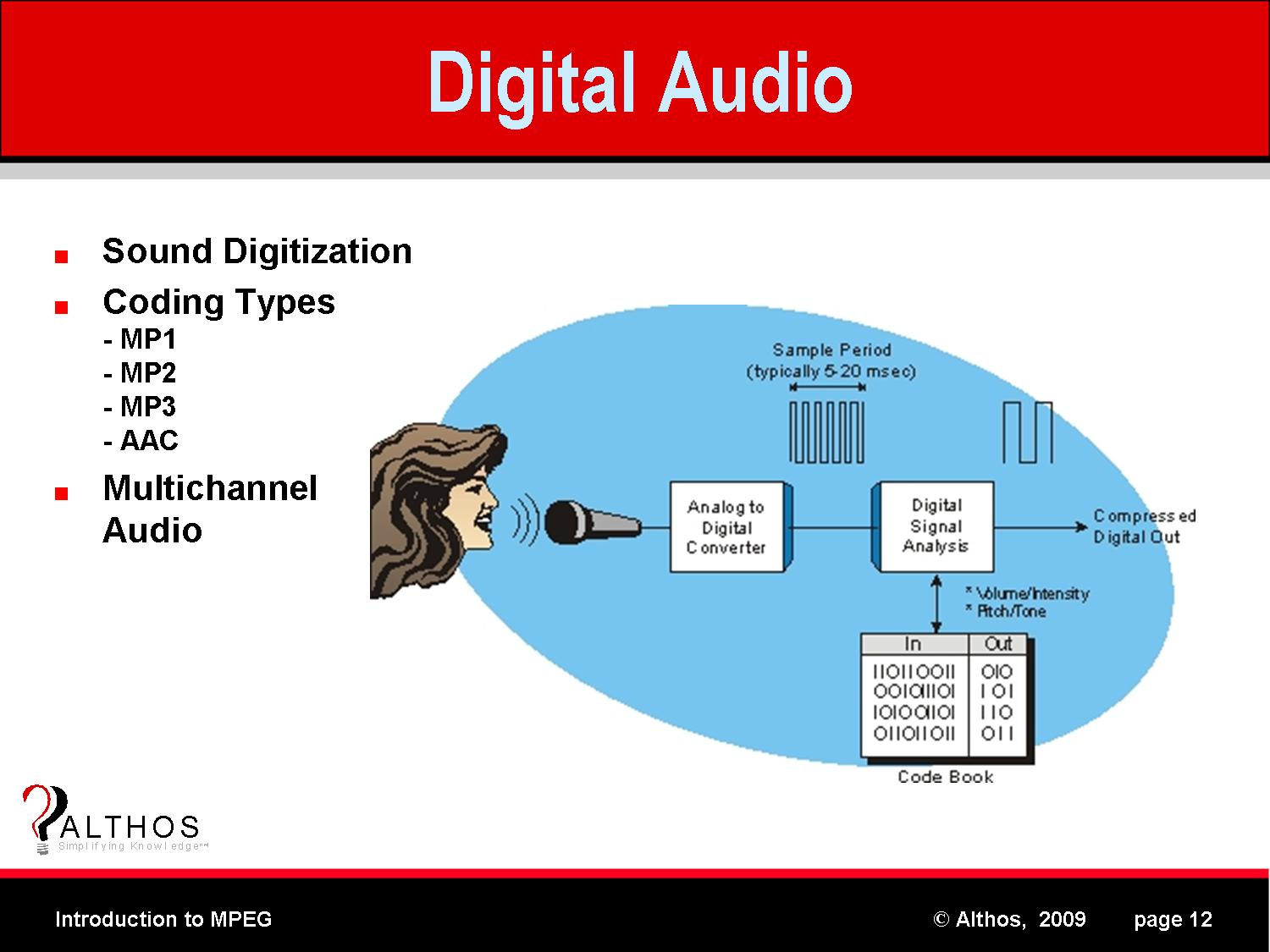 digital audio Automatic stereo version dolby digital automatically provides a stereo version of the audio tracks so your favorite movies, tv shows, and other entertainment will sound great on any device.