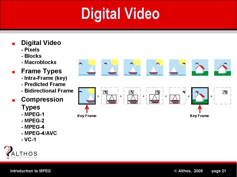 MPEG-tutorial-digital-video.jpg