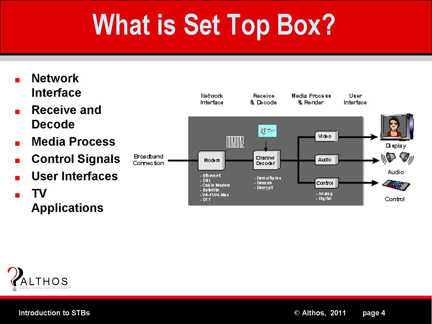set top box architecture pdf