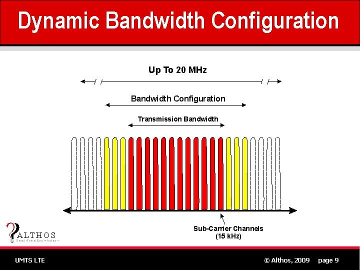 lte basic channels The lte downlink physical channels include three control channels and three data channels the  carries the basic system information which allows the other.