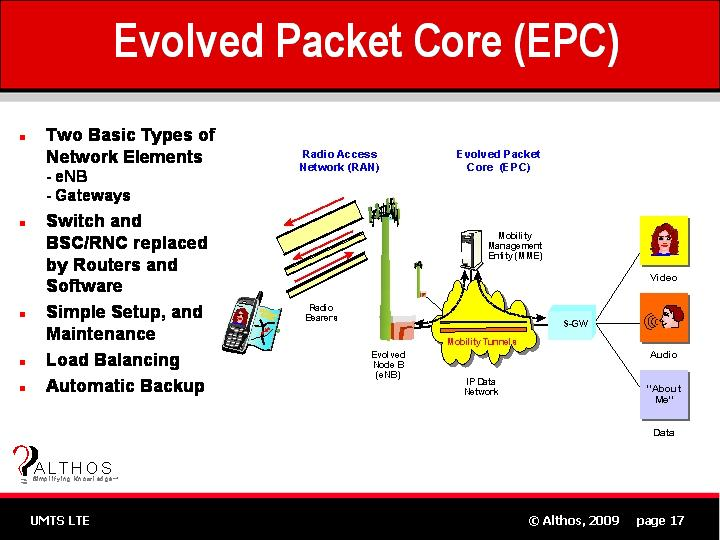 EVOLVED PACKET CORE EBOOK DOWNLOAD