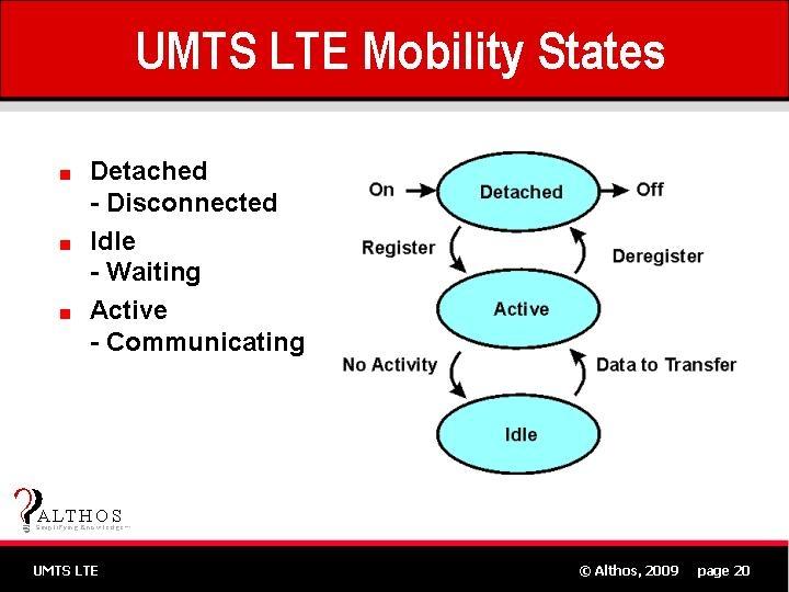 UMTS LTE Mobility States Slide