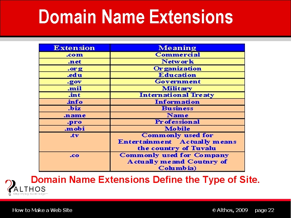 domain extensions sexy registration
