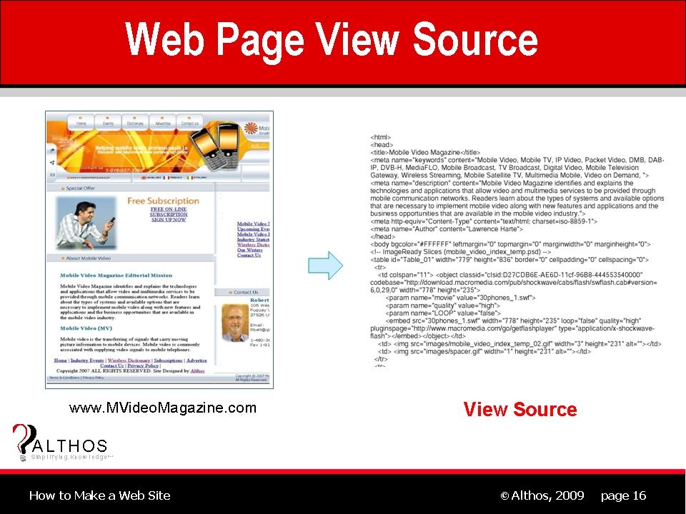 Web Page View Source