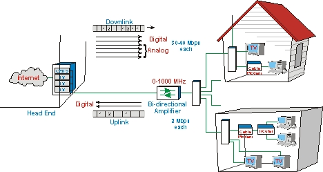 cable tv wiring diagram repair manual Electrical Outlets Diagram