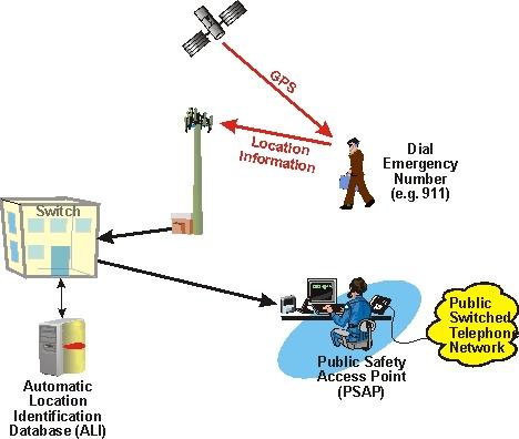 GPS sistem - sudski vještak informatike i telekomunikacija Saša Aksentijević