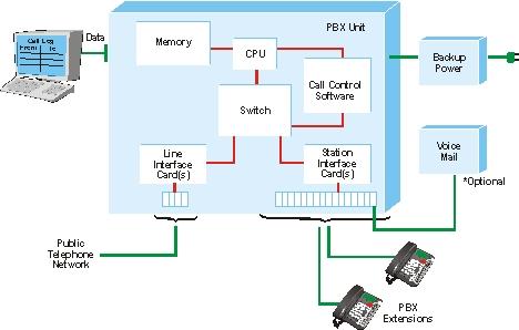 Pstn Phone Circuit Diagram - Your diagrams today