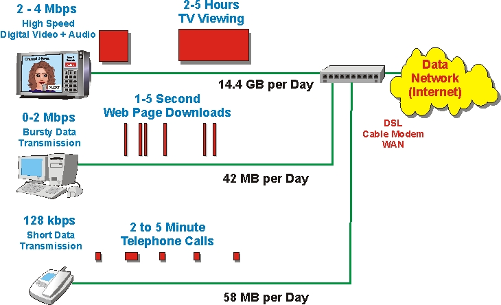 tv diagram cable internet band   30 wiring diagram images