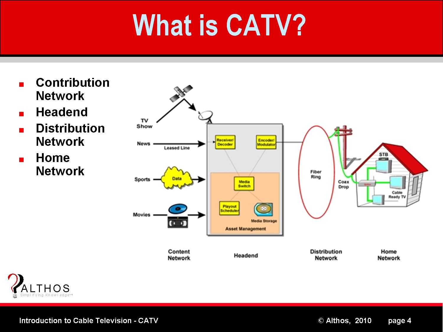 Cat V Wiring Diagram : Tv internet coaxial wiring diagram get free image