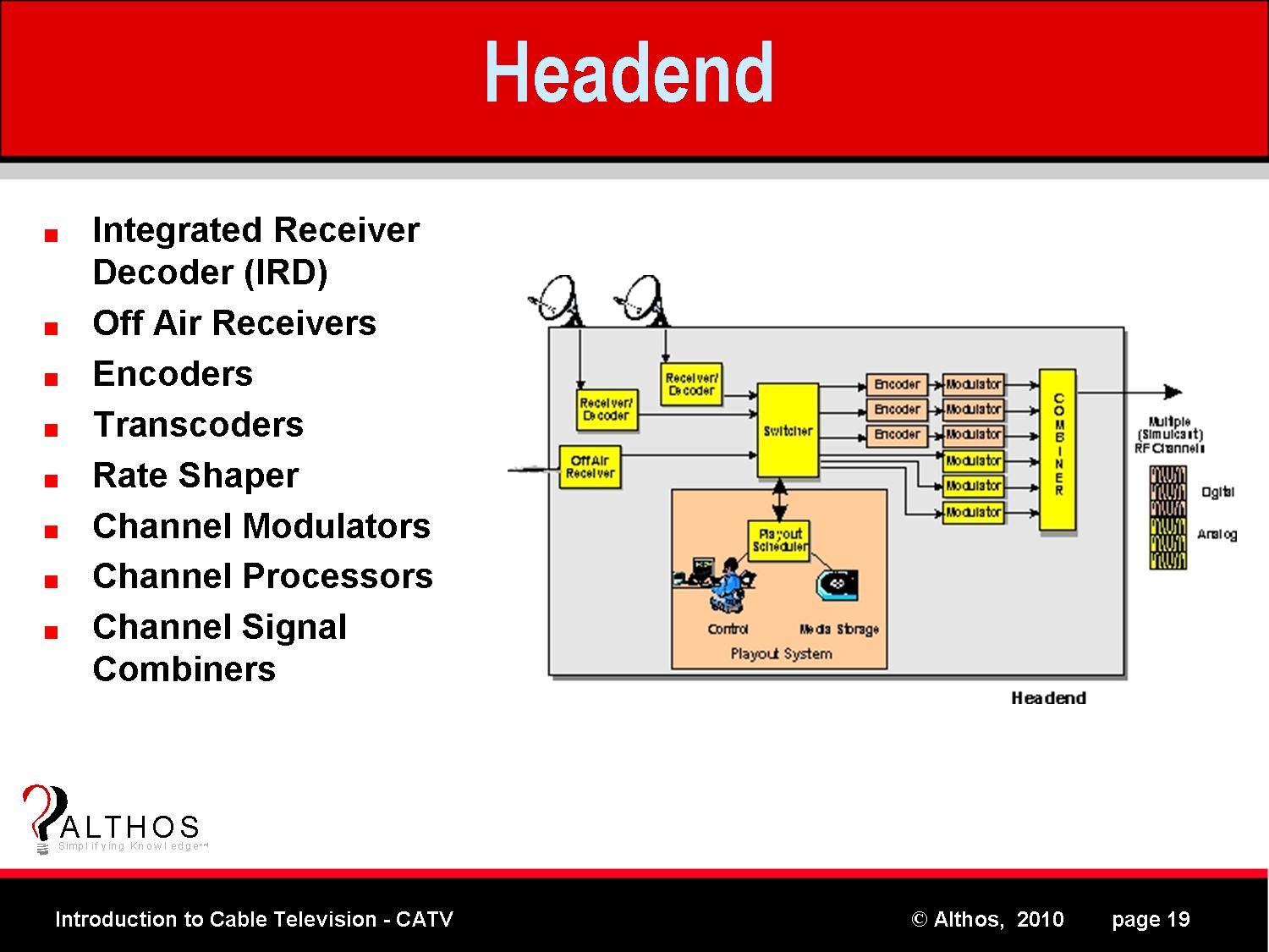 introduction to catv | headend, Wiring block