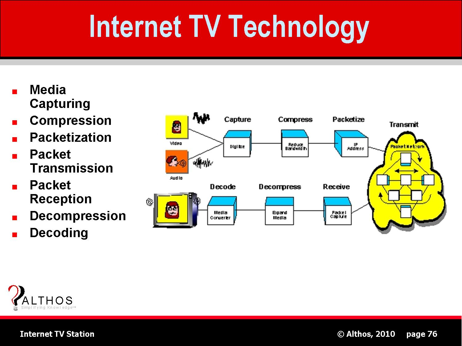 Internet-TV-station-technology.jpg
