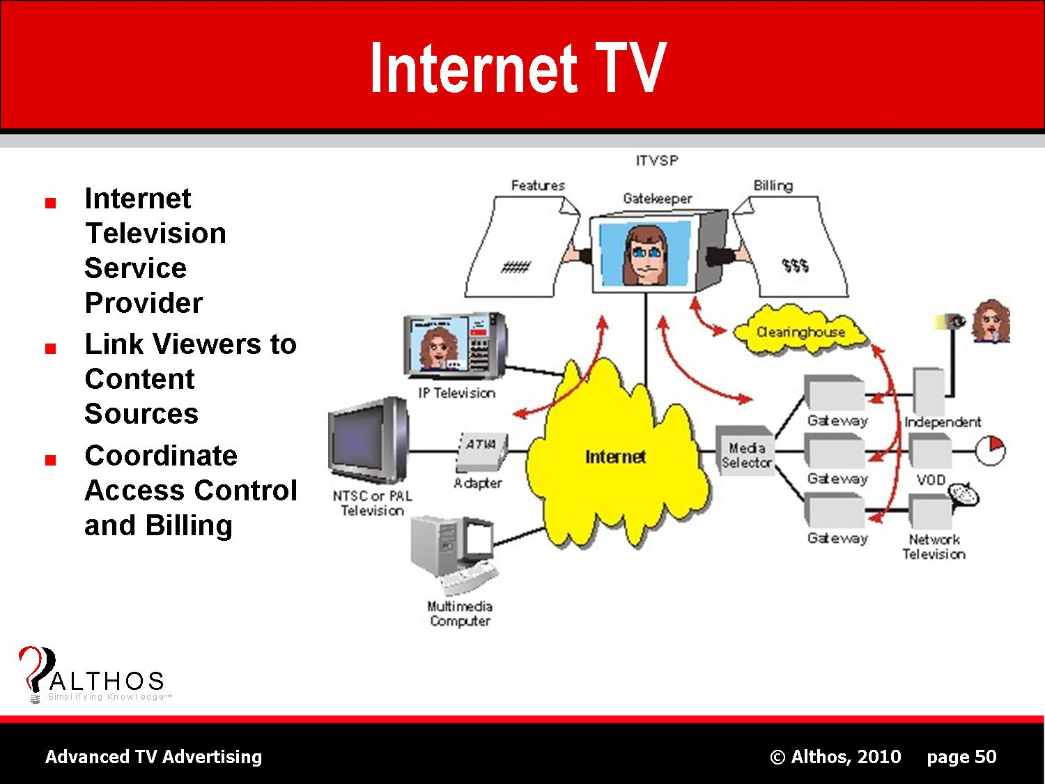 Satellite Internet Diagram Simple Guide About Wiring Tv Connection Advertising Tutorial System Block