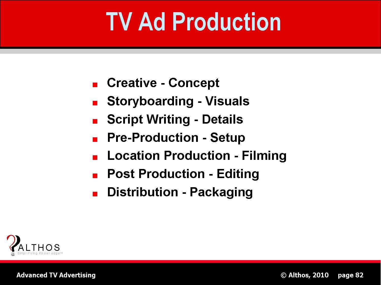 tv advertising tutorial