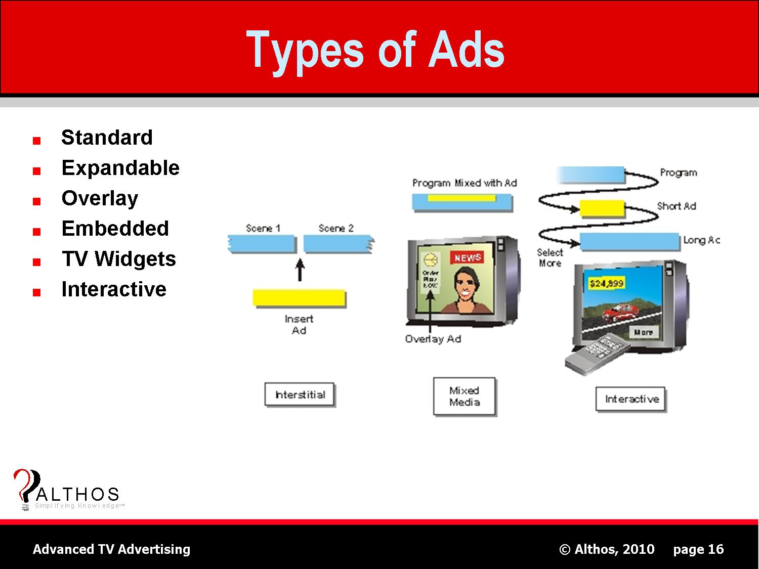 What is advertising. Types of advertising 43