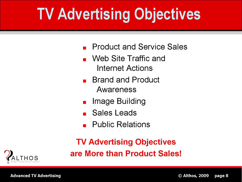 Advertising Marketing Objectives