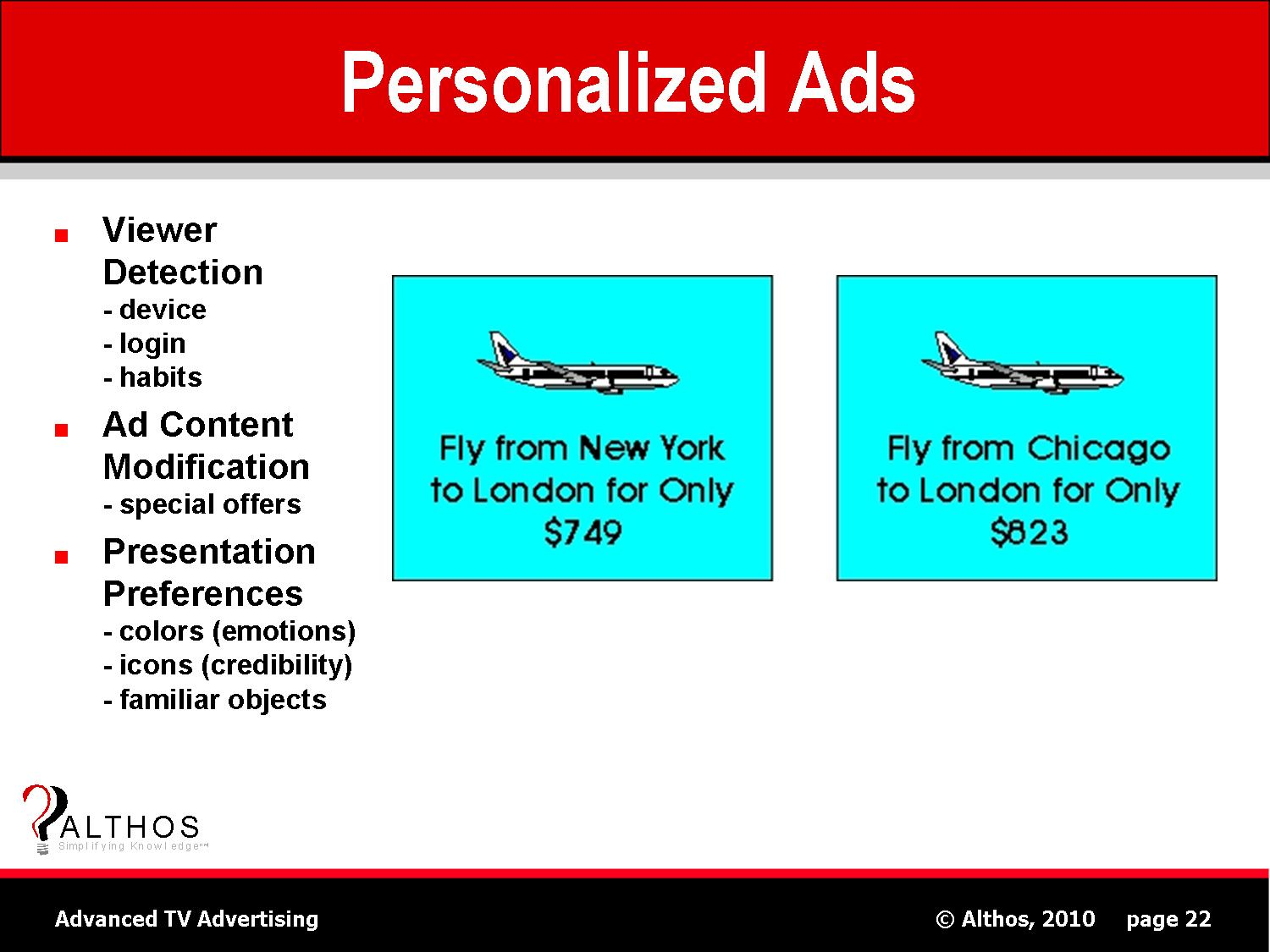 Tv Advertising Tutorial Personalized Tv Ads