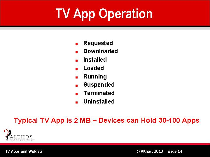 television apps widgets